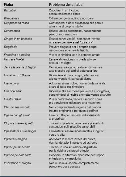 elenco 1 - fiabe  Erboristeria siciliana, la tua erboristeria online