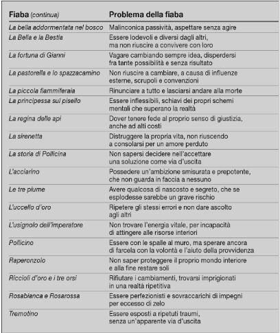 elenco 2 - fiabe  Erboristeria siciliana, la tua erboristeria online